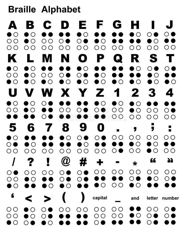 Blindskriftalfabet royaltyfri illustrationer