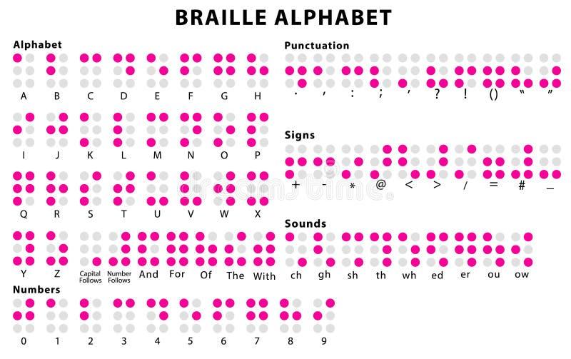Blindskriftalfabetsystem royaltyfri illustrationer