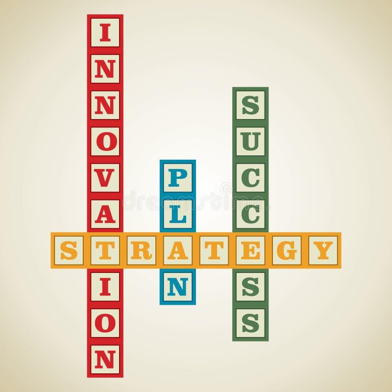 Bloc de mot d'innovation illustration de vecteur