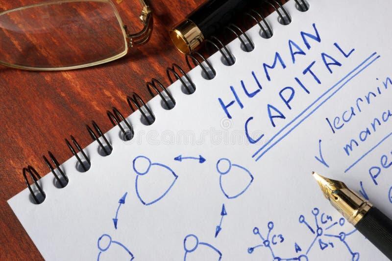 Blocco note con capitale umano immagine stock