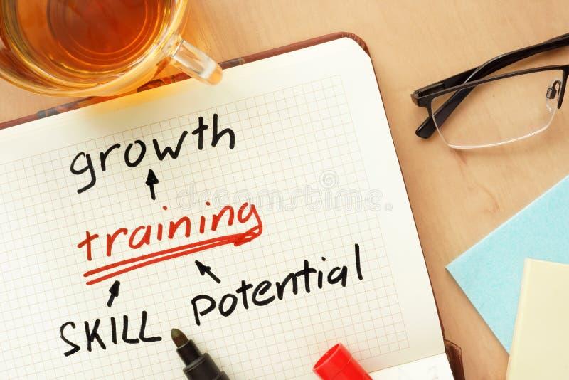 Blocco note con crescita di parola, addestramento, abilità ed il concetto di potenziale immagini stock