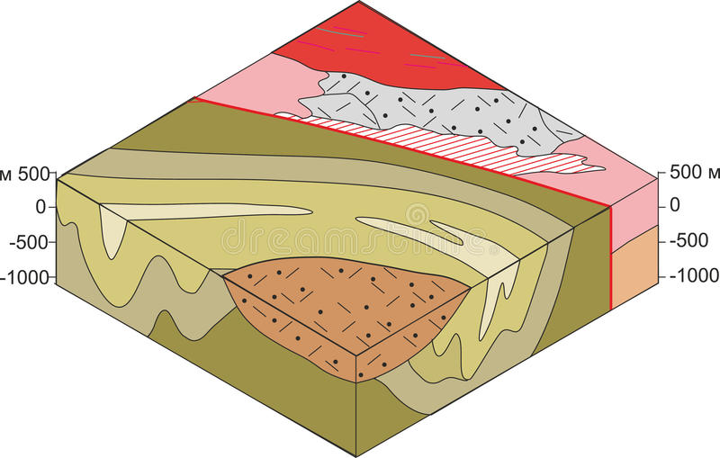 Block diagram of the geological structure. Vector image of a block-diagram of the geological structure vector illustration