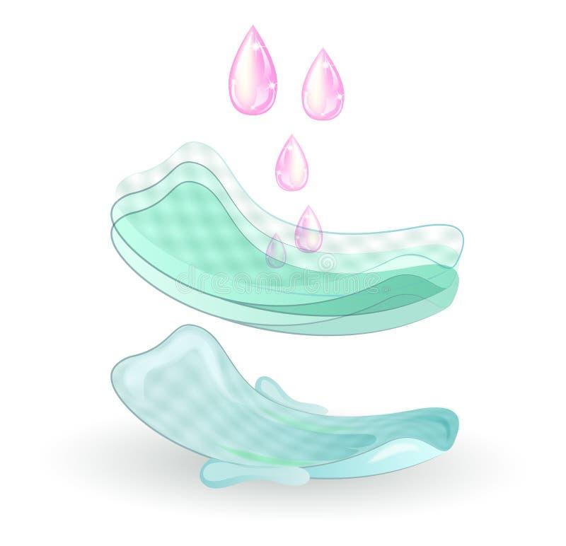 Block för kvinnlig hygien stock illustrationer