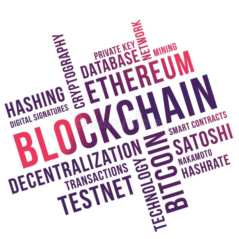 Blockchain词云彩拼贴画,企业概念backgroundn 皇族释放例证
