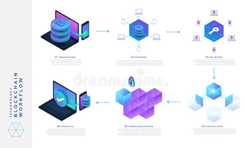Blockchain and cryptocurrency concept. Flat design concept blockchain and cryptocurrency technology. Ibfographic how it work. Isometric vector illustration stock illustration