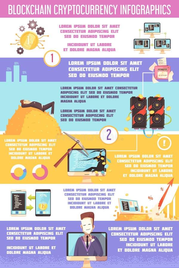 Blockchain Cryptocurrency Infographics stock illustration
