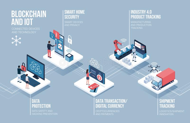 Blockchain e IOT infographic ilustração stock