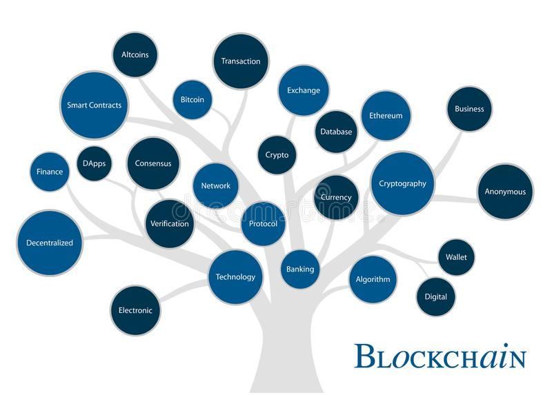 Blockchain fundamenttr?d Blockchain begrepp Teknologibackgrond f?r presentation stock illustrationer