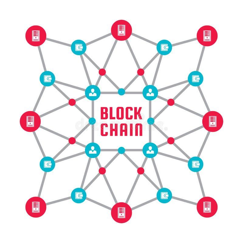 Blockchain nätverksdatateknik - idérik vektorbegreppsillustration Grafisk design för abstrakt banerorientering stock illustrationer