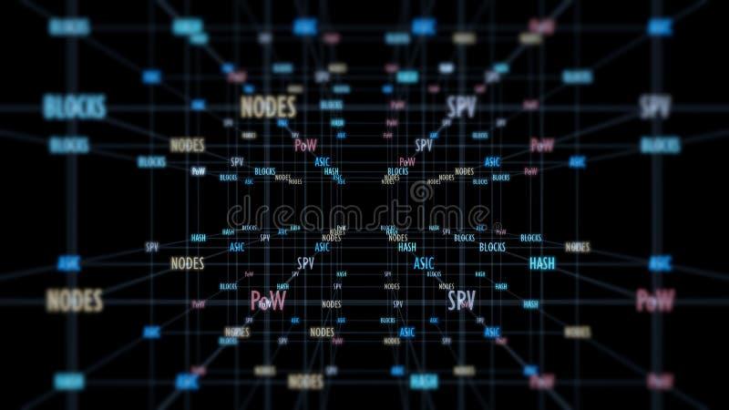 Blockchain Network Connections stock illustration