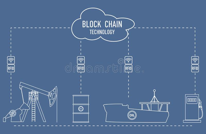 Blockchain. RFID technology. Extraction, transportation, storage, sale of petroleum products. From the supplier to the consumer stock illustration