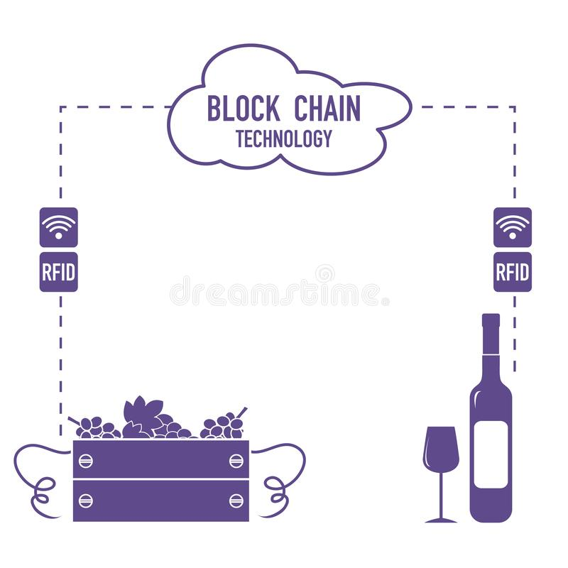 Blockchain. RFID technology. Winemaking from the collection of grapes to wine tasting. Vector. Blockchain. RFID technology. Winemaking from the collection of stock illustration