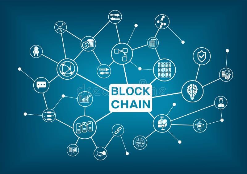 Blockchainwoord met pictogrammen als illustratie stock illustratie