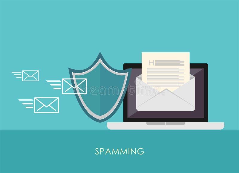 Blocker Spamming Προστασία ηλεκτρονικού ταχυδρομείου επικοινωνία ασφαλής ελεύθερη απεικόνιση δικαιώματος