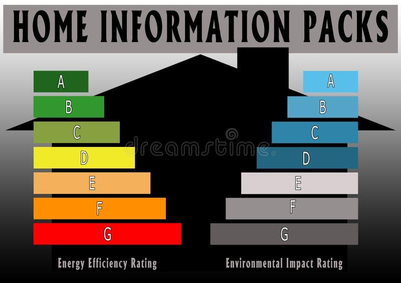 Bloco Home da informação do uso eficaz da energia ilustração royalty free