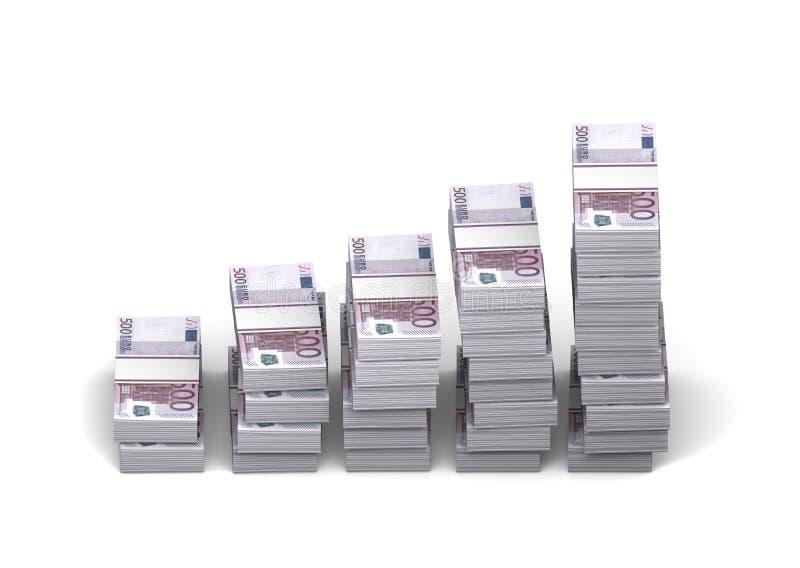 Blocos do diagrama 500 do euro em um fundo branco, projeção ortográfica Conceito do crescimento de lucro fotos de stock royalty free