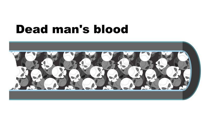 Blod av den döda mannen Blodceller i form av skallar royaltyfri illustrationer