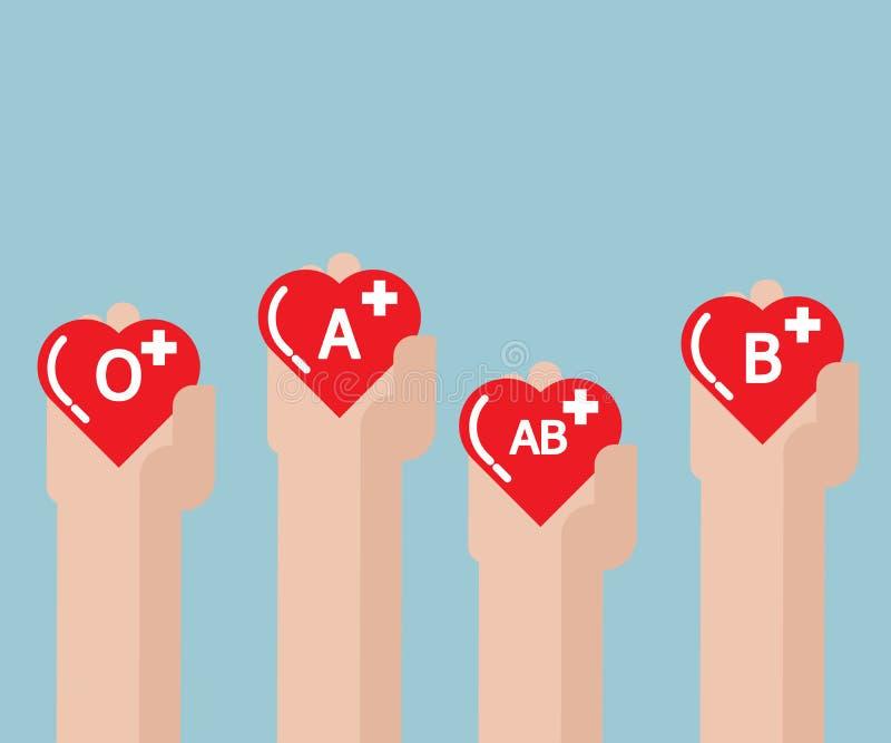 Blod donerar, donationbegreppet med hjärtaform i mänsklig hand stock illustrationer