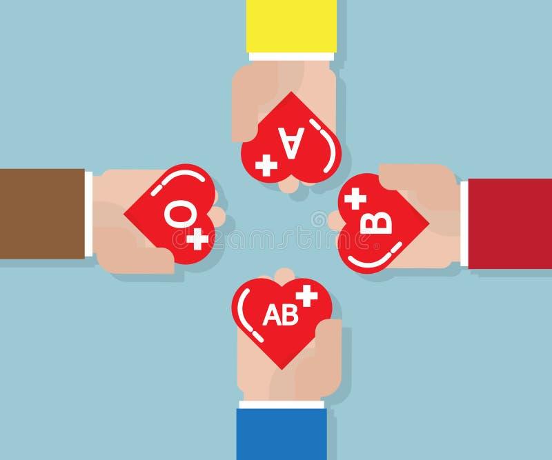 Blod donerar, donationbegreppet med hjärtaform i mänsklig hand vektor illustrationer