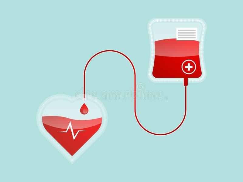 Blod häller formblodpåsen till hjärtaform royaltyfri illustrationer
