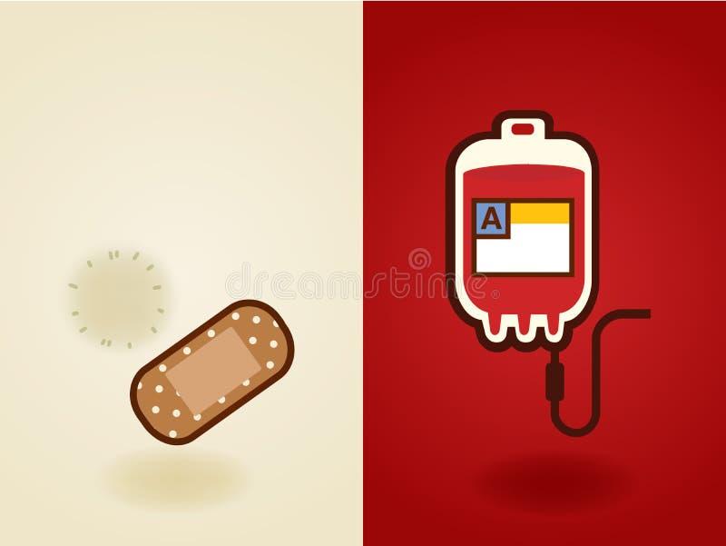 Bloddonation, läkarundersökningen, hälsovård, läker, kurerar symbolen som är infographic i plan designstil vektor illustrationer