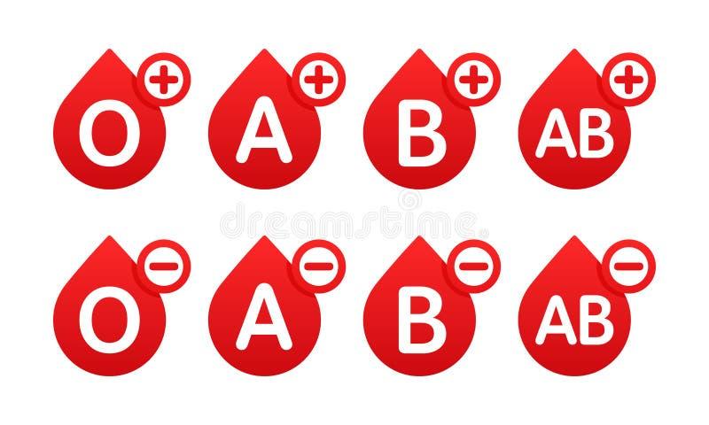 Blodgrupp i form av en droppe av blod Olik blodtypvektorillustration Blodprov vektor illustrationer