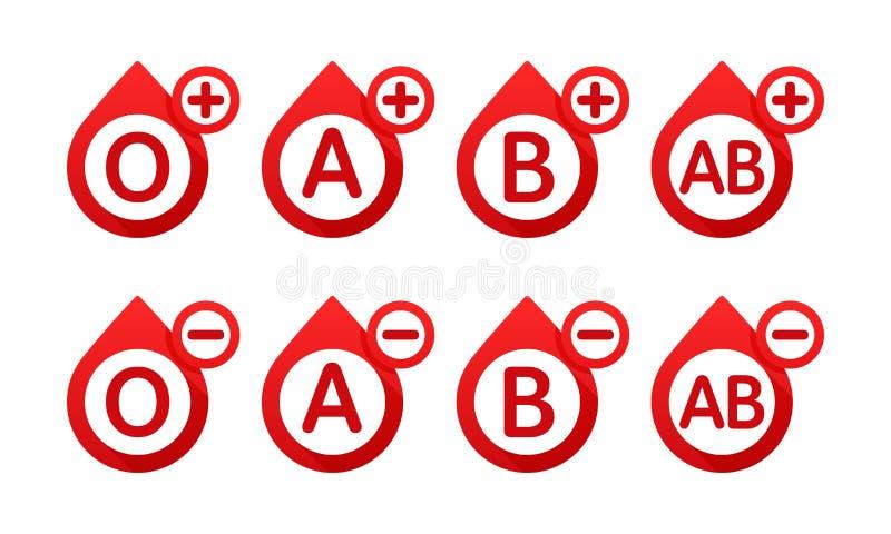 Blodtyp i form av en droppe av blodvektorsymboler Olik blodtypvektorillustration Blodprov stock illustrationer