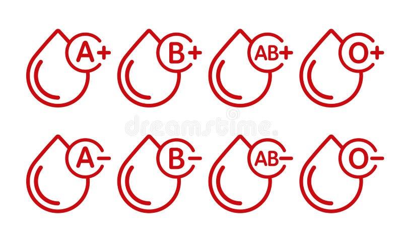 Blodtypvektorsymboler som isoleras på vit Droppar av blod med blodtyp stock illustrationer