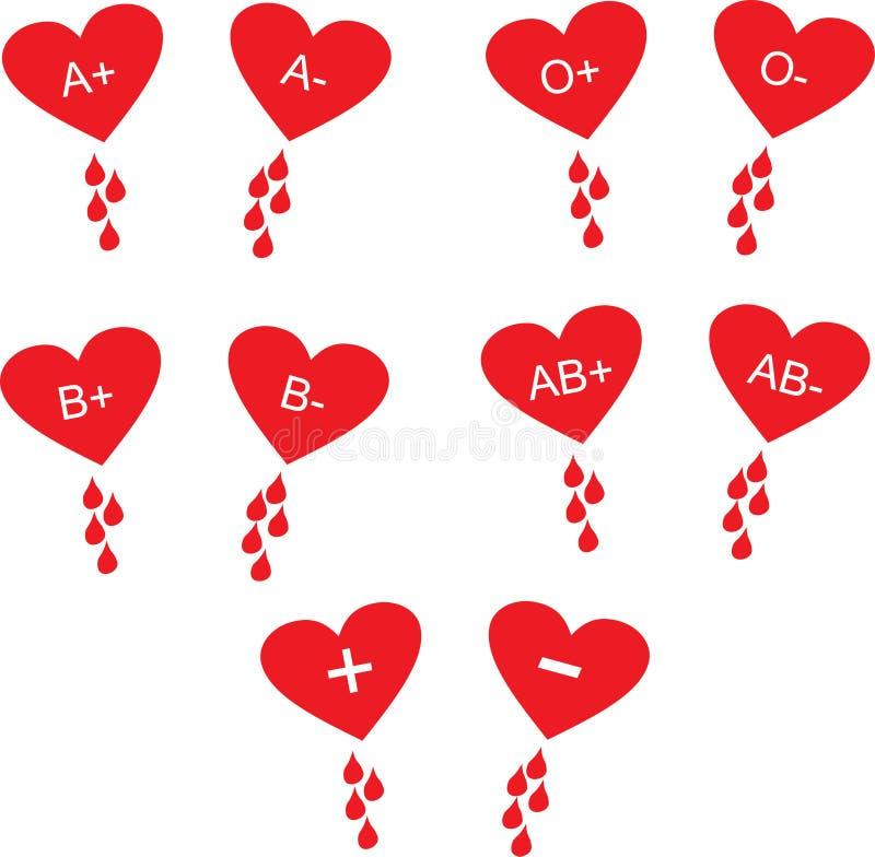 Bloedgroep vector illustratie