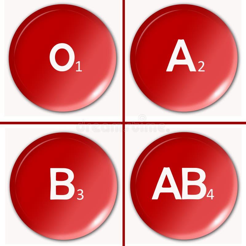 Bloedgroep stock illustratie
