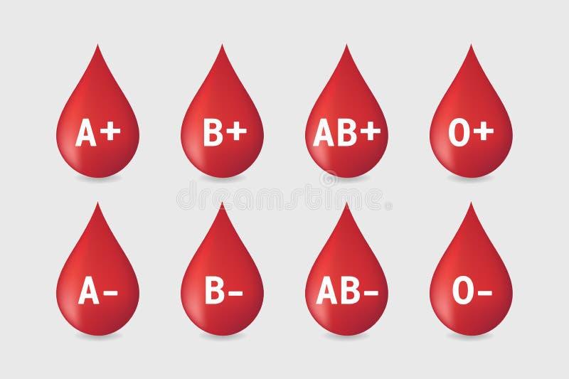 Bloedgroep op witte achtergrond wordt geplaatst die royalty-vrije illustratie