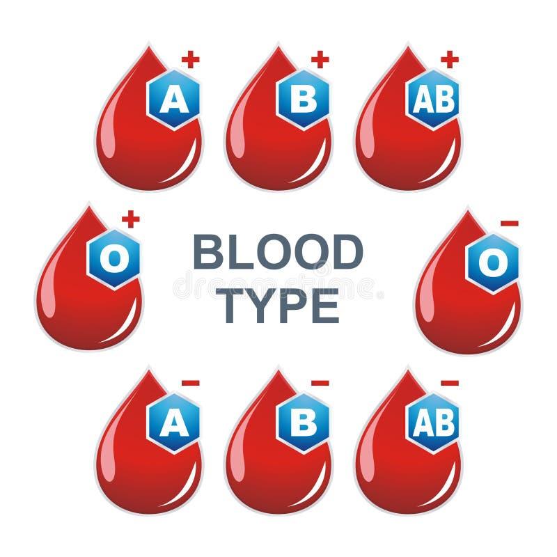 Bloedgroepillustratie en malplaatjevector vector illustratie