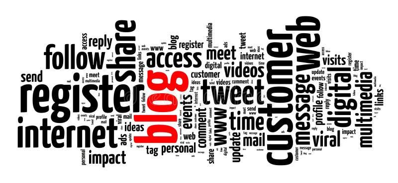 Blog word cloud concept vector illustration