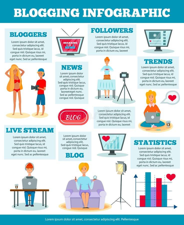 Bloggerstecken sänker den Infographic affischen royaltyfri illustrationer