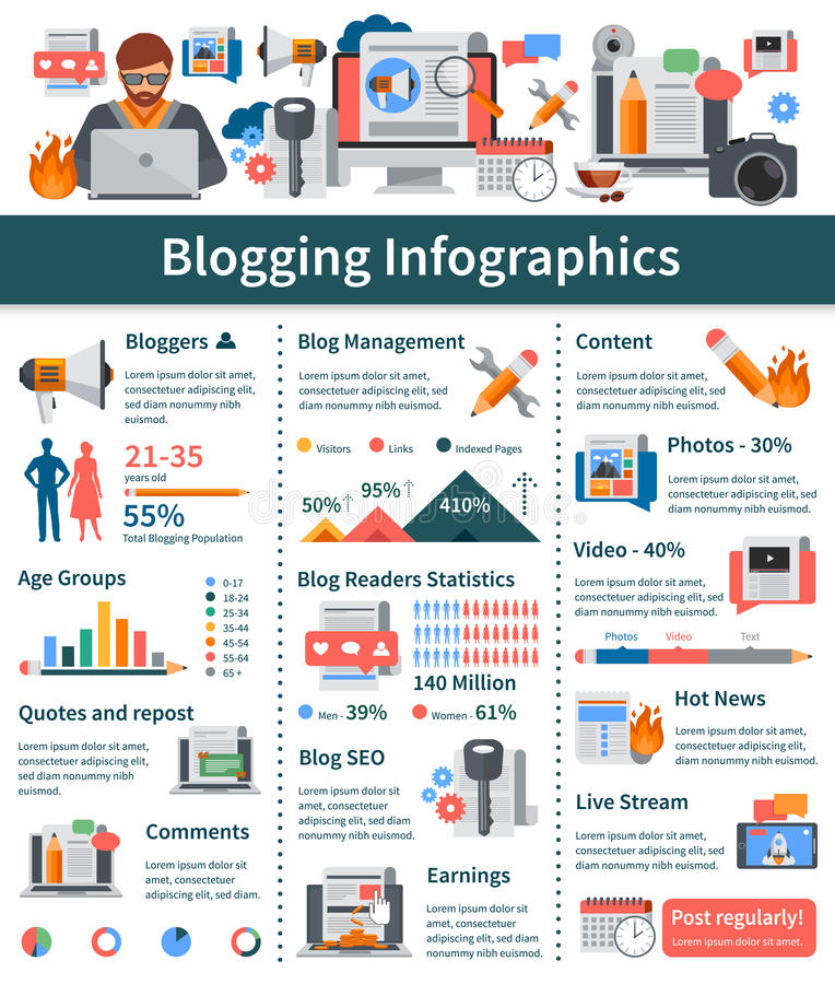 Blogging Flat Infographics Layout royalty free illustration