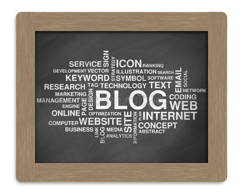 Blogwoord of markeringswolk stock illustratie