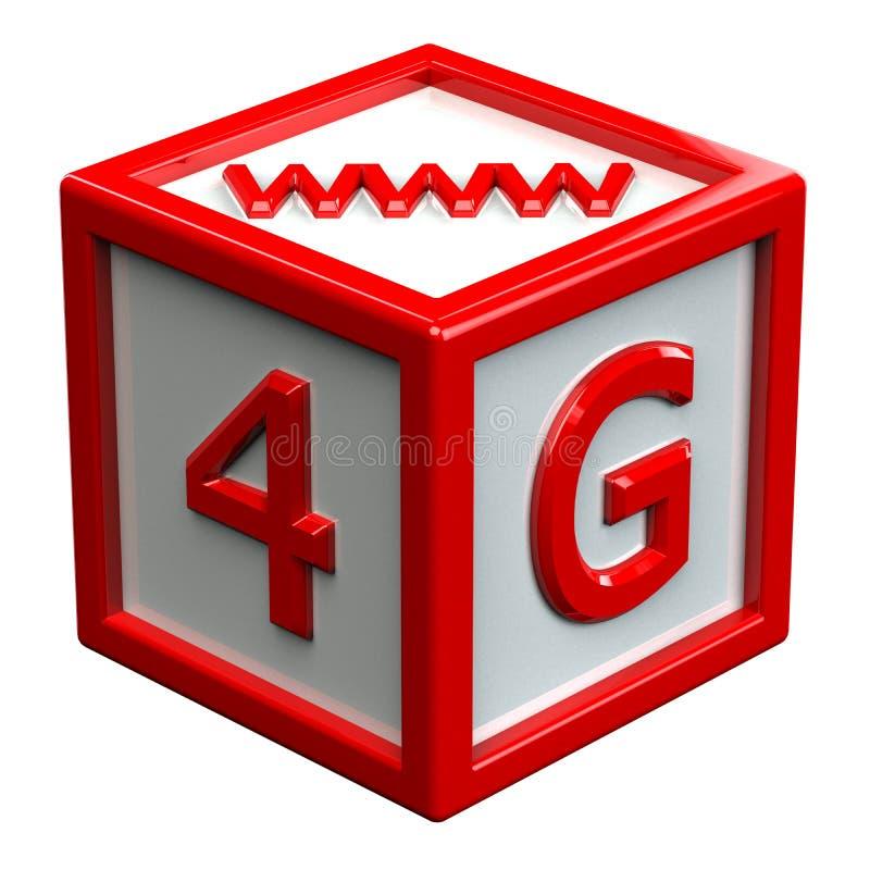 Download Blok z znakami: 4G, Www ilustracji. Ilustracja złożonej z globalny - 65225616