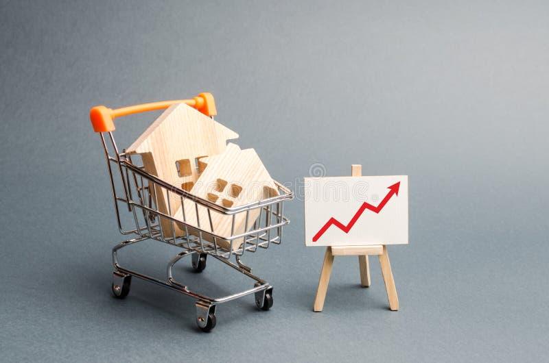 Blokhuizen in een supermarktkar en rood op pijl Groeiende vraag naar huisvesting en onroerende goederen De groei van bevolking stock afbeeldingen