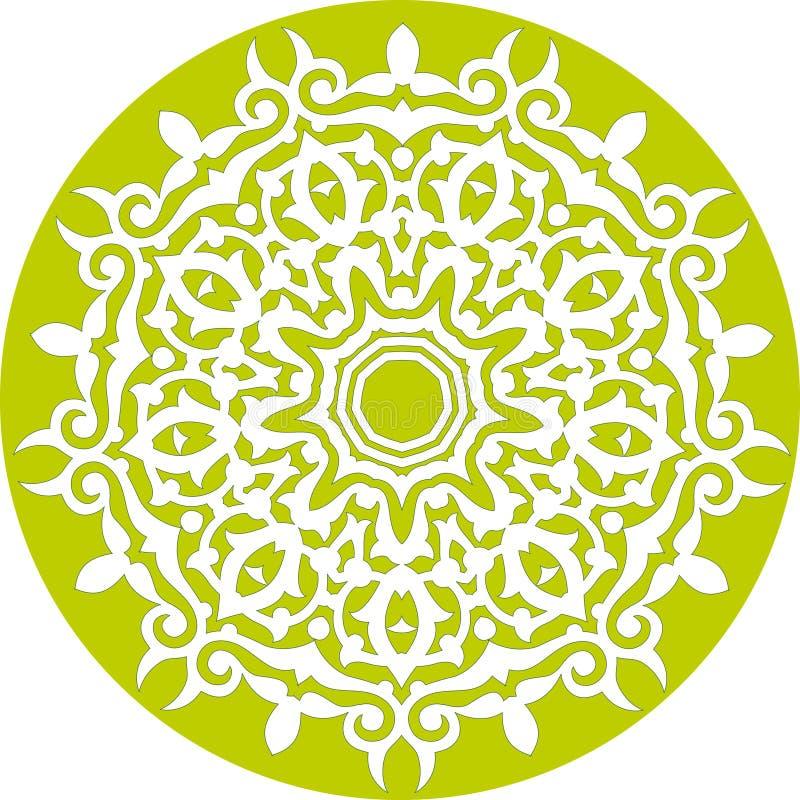 blom- kaleidoscopic modell vektor illustrationer