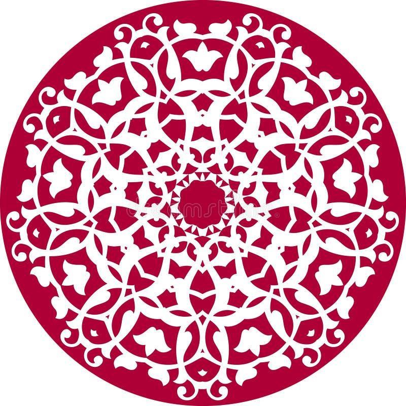 blom- kaleidoscopic modell stock illustrationer