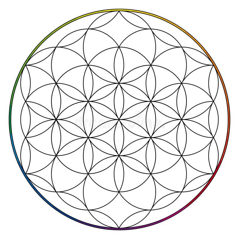 Blomma av liv, buddhismchakraillustration vektor illustrationer
