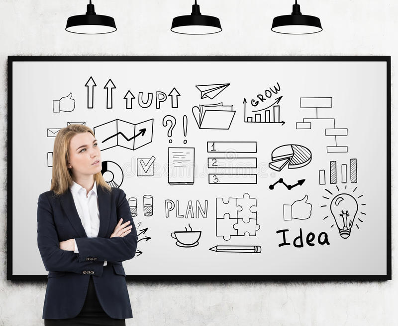 Blond woman with crossed hands and a business idea sketch. Blond woman is standing with her hands crossed near a whiteboard with a business idea sketch drawn on royalty free stock image