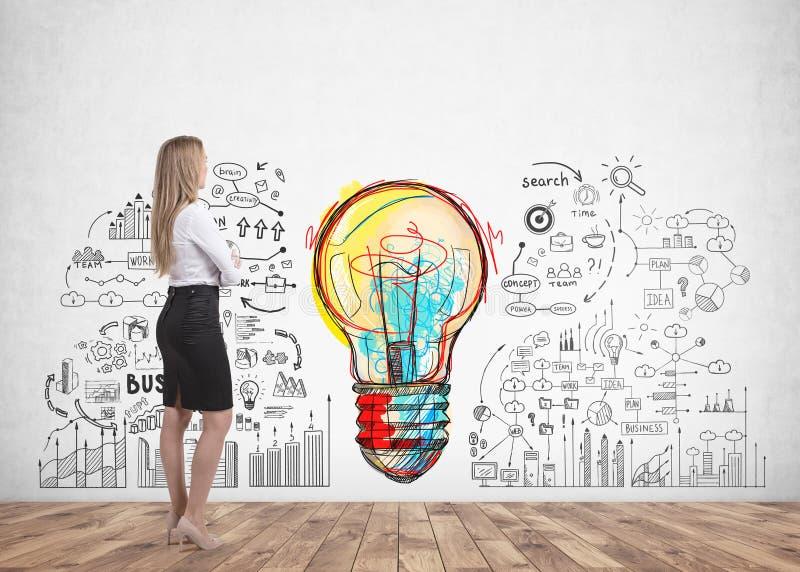 Blonde businesswoman, business idea stock images