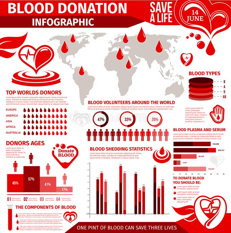 Blood donation infographic with chart and graph stock illustration
