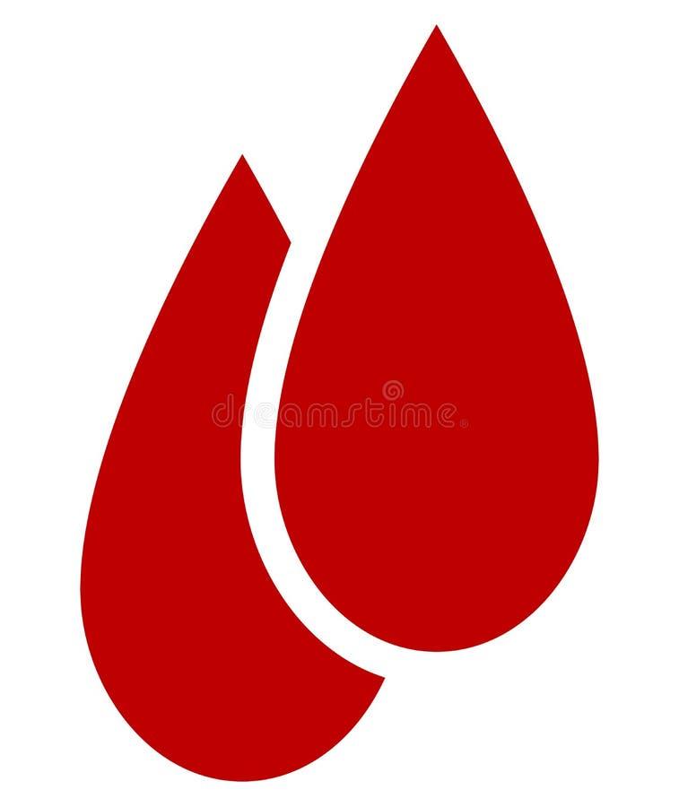 Blut Symbol