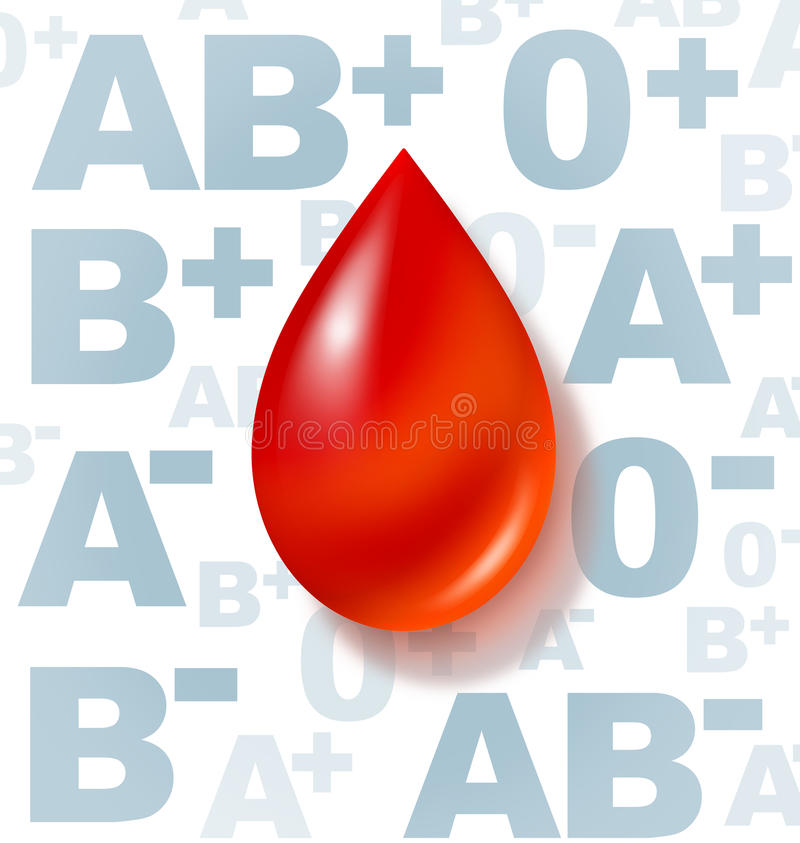 Blood type vector illustration