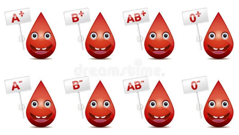Blood type royalty free illustration