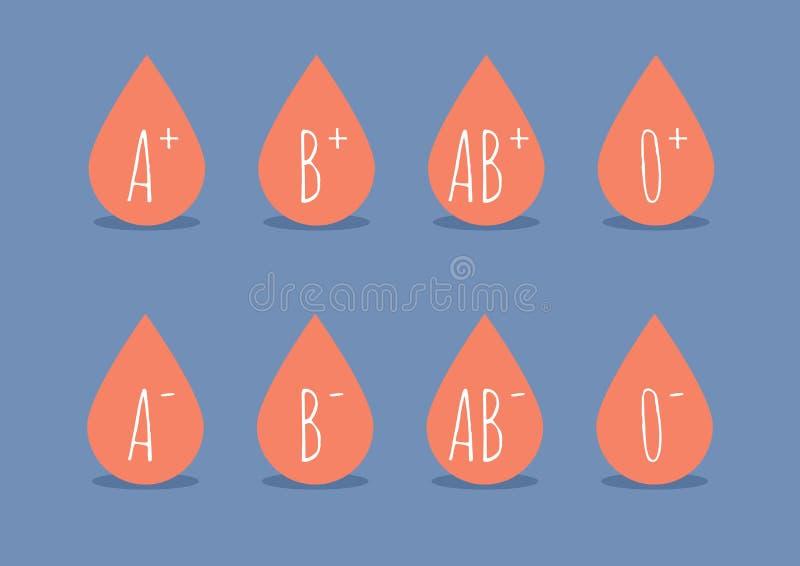 Blood types royalty free illustration