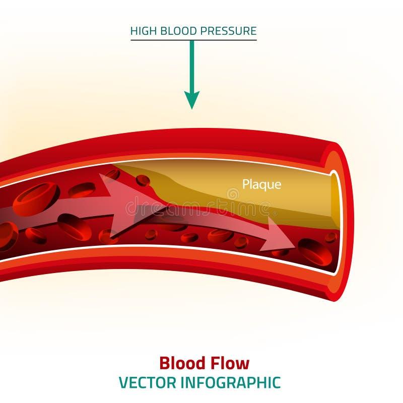 Blood Vector Image vector illustration