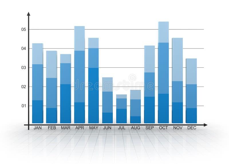 Blue bar chart. Rendered image stock illustration